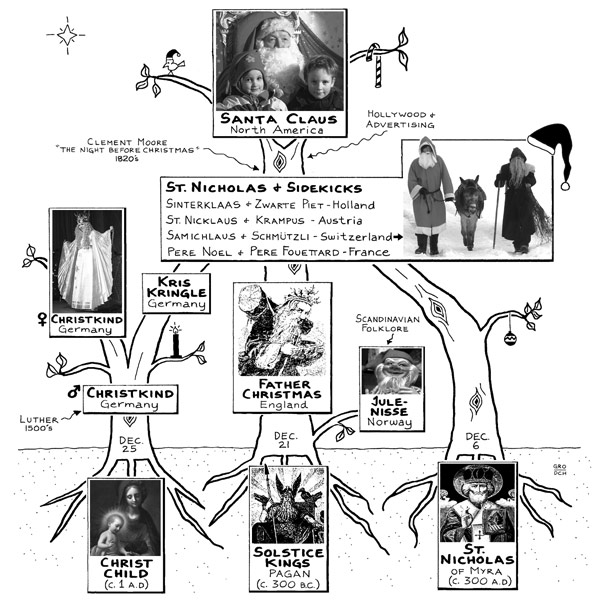 Christmas Tree History Pagan: Santa Claus: The Many Faces Behind The Beard